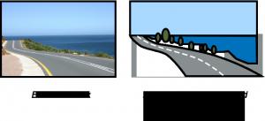 2D vs. 3D Grafiken