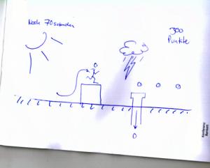 Grobe erklärende Konzept Skizze auf Papier für Briefings von Games und Apps